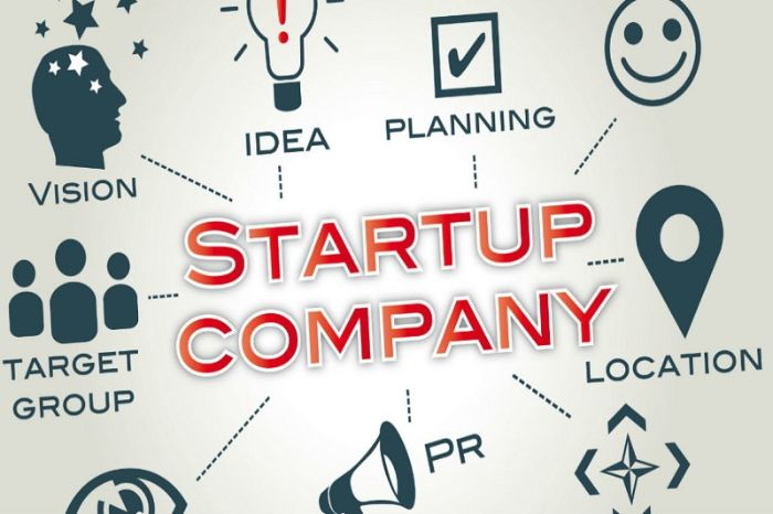 Để định giá Startup cần chọn được phương pháp phù hợp
